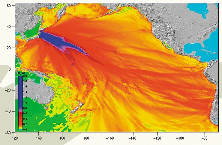 Modern numerical simulations of tsunamis provide sufficiently accurate estimates for the distribution of their heights across the oceanic basin