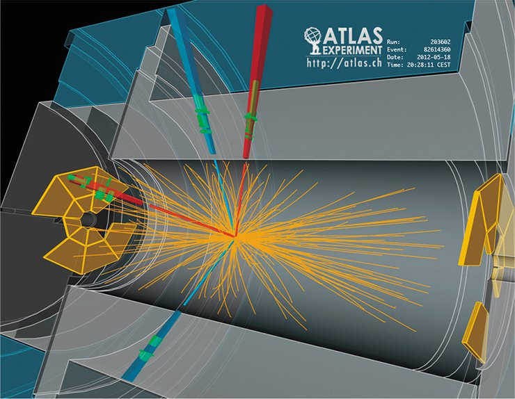 Decomposition of a particle, hypothetically, the Higgs boson, with a mass of 124.5—124.6 GeV, into four electrons. The event was recorded by the ATLAS detector on May 18, 2012. The tracks of muons and electron pairs are shown in red and blue, respectively.  © CERN
