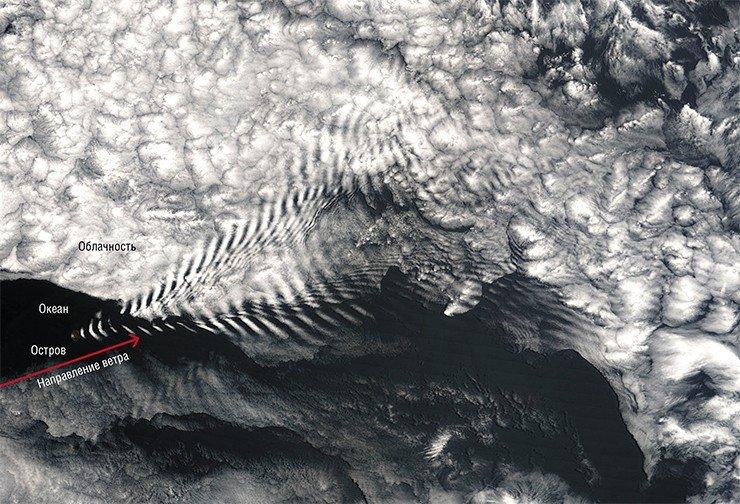 Иногда с подветренной стороны острова возникают орографические волны, обусловленные неровностями рельефа. Фото NASA, Visible Earth