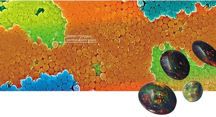 Для синтетических опалов характерна доменная структура и высокая плотность дефектов; для опаловых пленок, напротив, – монокристалличность и низкая плотность дефектов