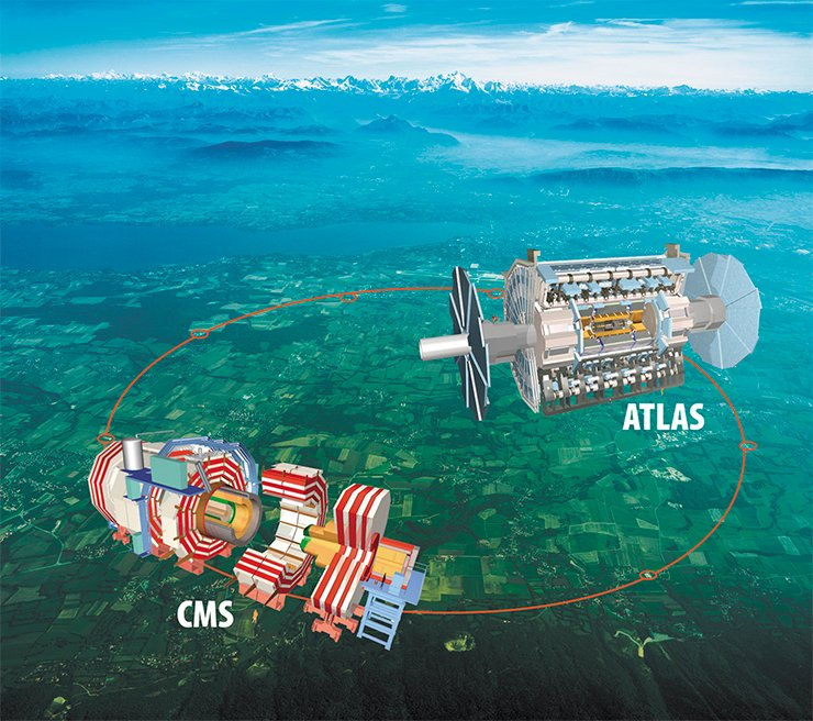 Arrangement of the ATLAS and CMS detectors on the ring of the Large Hadron Collider. © CERN