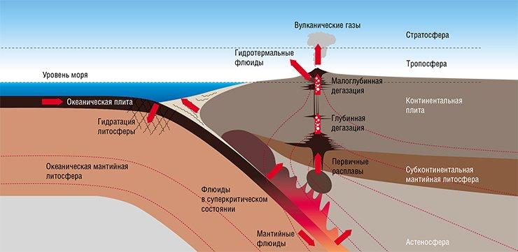Картинки по запросу Катастрофические извержения вулкана — готово ли к ним человечество?