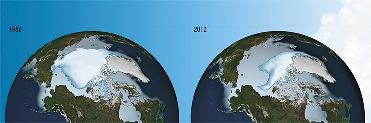The steady and dramatic decline in the sea ice cover of the Arctic Ocean over the last three decades. Credit: NASA / Goddard Scientific Visualization Studio