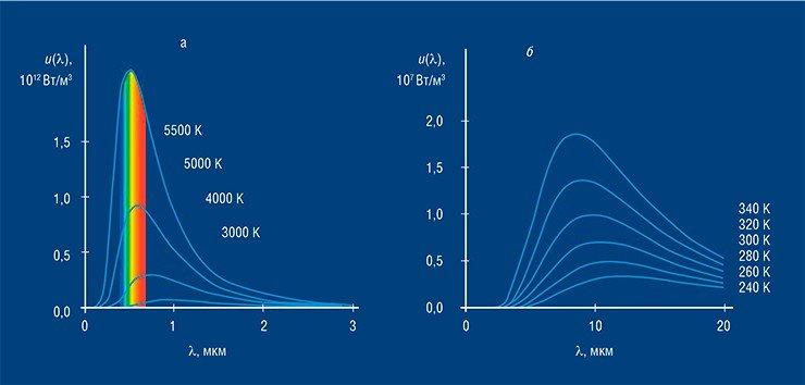 поразило грандиозное физический смысл спектральной плотности сигнала натуральные материалы известны