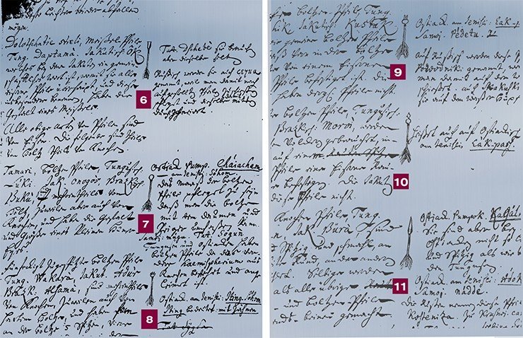 Автограф Г. Ф. Миллера. РГАДА, ф. 181, д. 1389, ч. 1