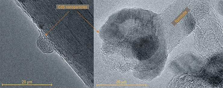 This cadmium sulfide nanoparticle with the diameter of 8 nm was formed on the side surface of a carbon nanotube just in 1 minute at room temperature. Right: CdS nanoparticles enveloping the end of a carbon nanotube. Transmission electron microscopy