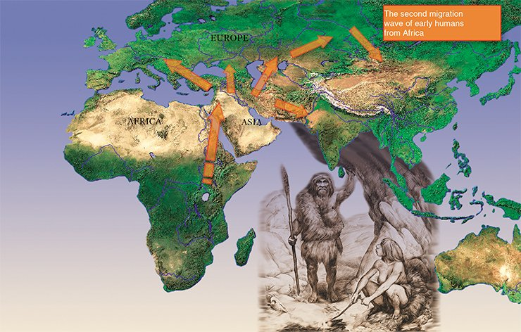 The second wave of the earliest migrants from Africa moved eastwards through the western regions of Asia. They are supposed to have taken two ways: one to the south of the Himalayas and Tibetan Plateau through Hindustan to East and Southeast Asia, and the other through the West Asian Uplands to Central and North Asia