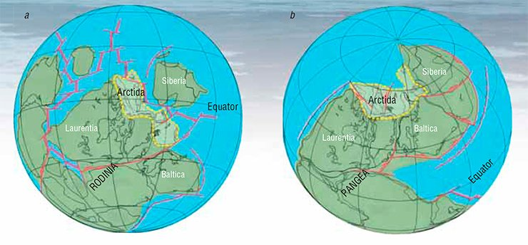 Over the time period of 700 Myr Arctida, originally accreted to Rodinia supercontinent (950 Myr ago; a) and then  to the supercontinent Pangea (250 Myr ago; b), changed its configuration and latitudes, but retained its position between Laurentia, Baltica, and Siberia paleocontinents. Adapted from: (Metelkin et al., 2015)