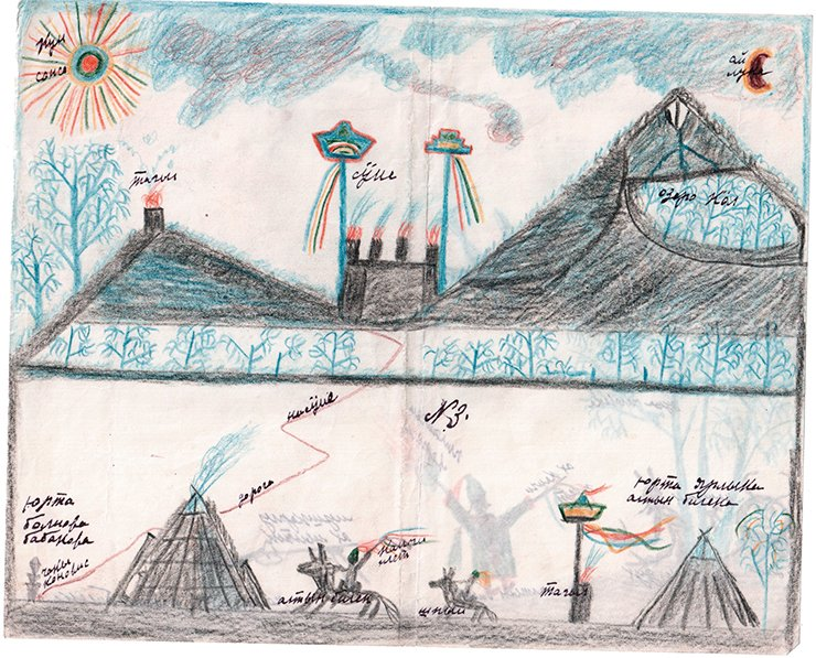 Drawings by Kondrat Tanashev. Archives of the RAS Museum of Anthropology and Ethnography (St Petersburg)