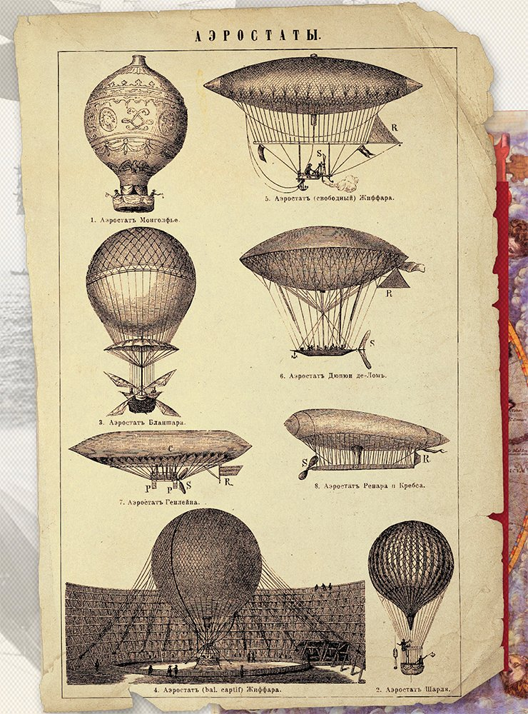 Balloons and airships. Drawing from the Brockhaus and Efron Encyclopedic Dictionary, 1890–1907